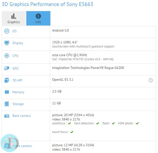 Sony E5663