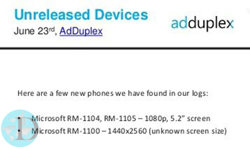 adduplex-windows-phone-device-statistics