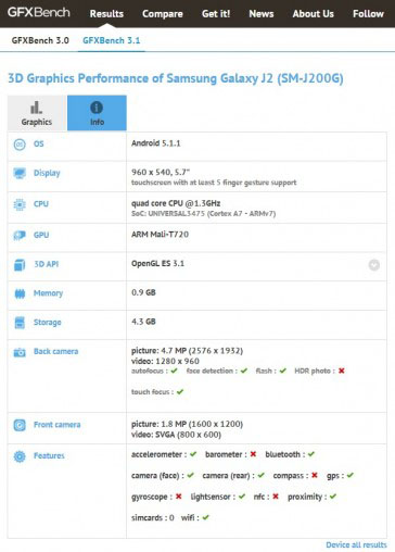 Samsung Galaxy J2 GFXBench result