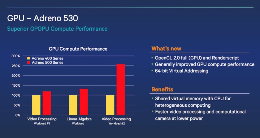 Adreno-530-GPU-details (1)
