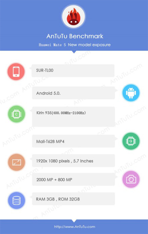Huawei Mate S Benchmark Results