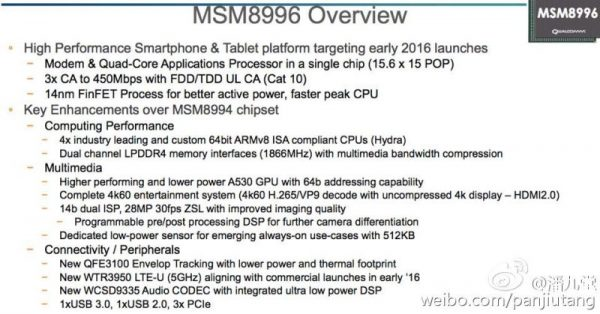 Snapdragon 820 specifications