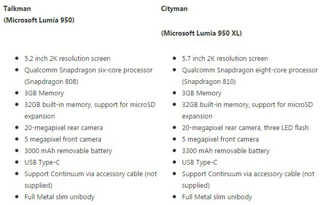 Lumia 950 XL Rumored Specs