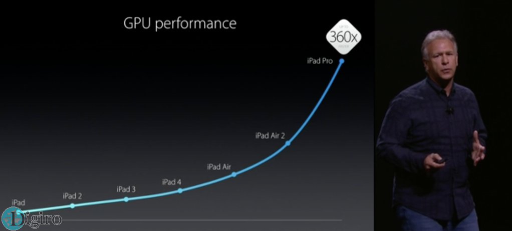 Apple-A9-and-A9X-processors (4)