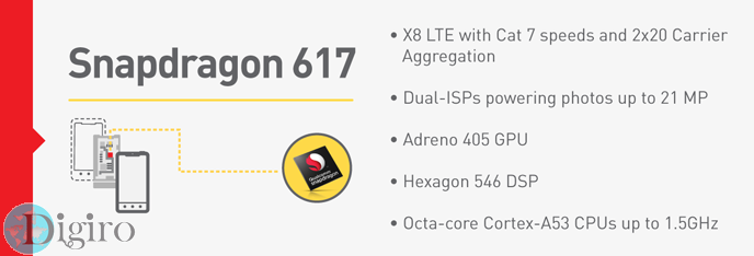 Snapdragon-617-and-Snapdragon-430-features