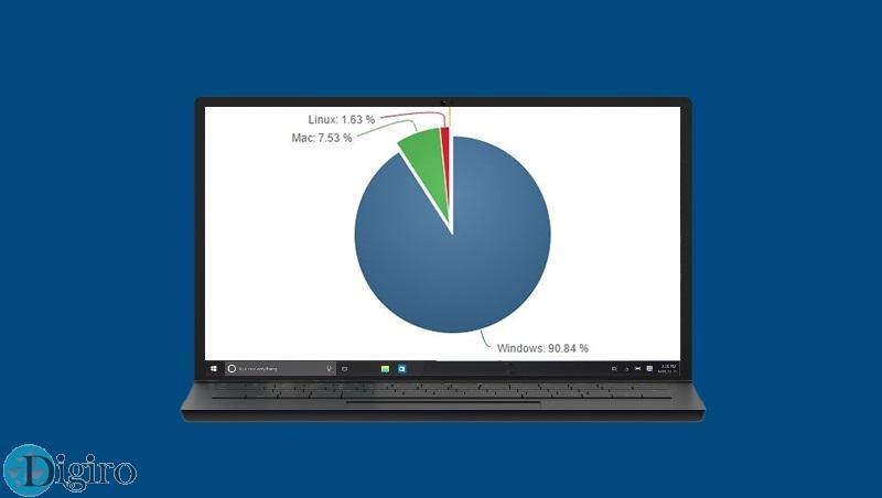ویندوز 10 با سهم 5.2 درصد از بازار سیستم عامل ها