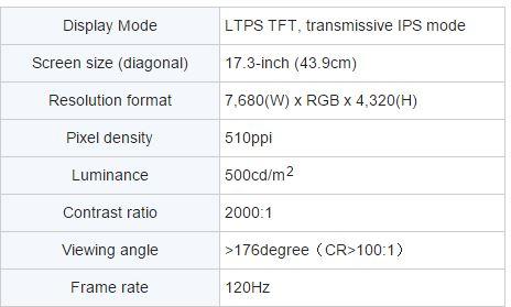 جایدادن ۸K پیکسل در نمایشگری ۱۷ اینچی توسط ژاپندیسپلی