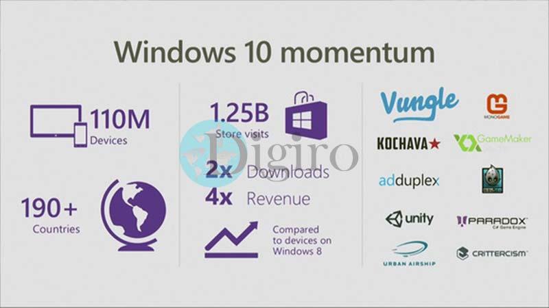 SDK جدید مایکروسافت