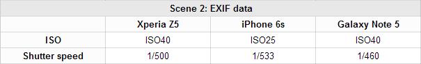 exif2