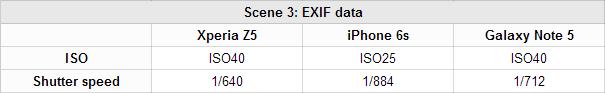 exif3
