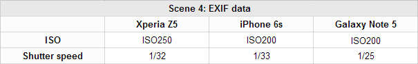 exif4