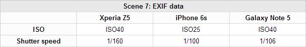 exif7