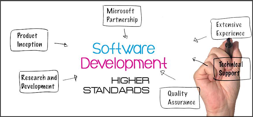 توسعه دهندگان نرم افزار (Software Developer)