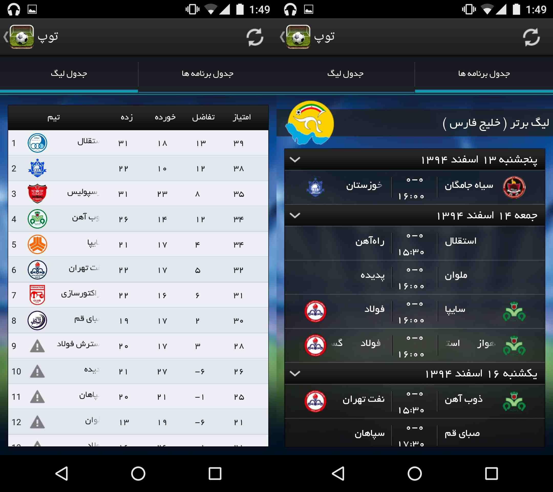 م بالا زده اپلیکیشن توپ ؛ فوتبال دوستان بشتابید - دنیای تکنولوژی