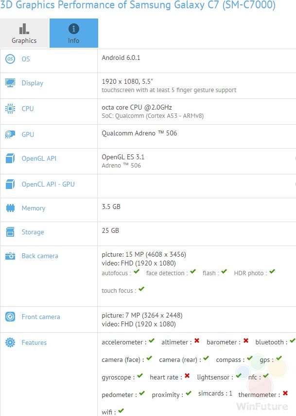 مشخصات Galaxy C7