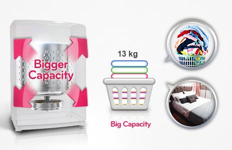 8_Big-Capacity-1