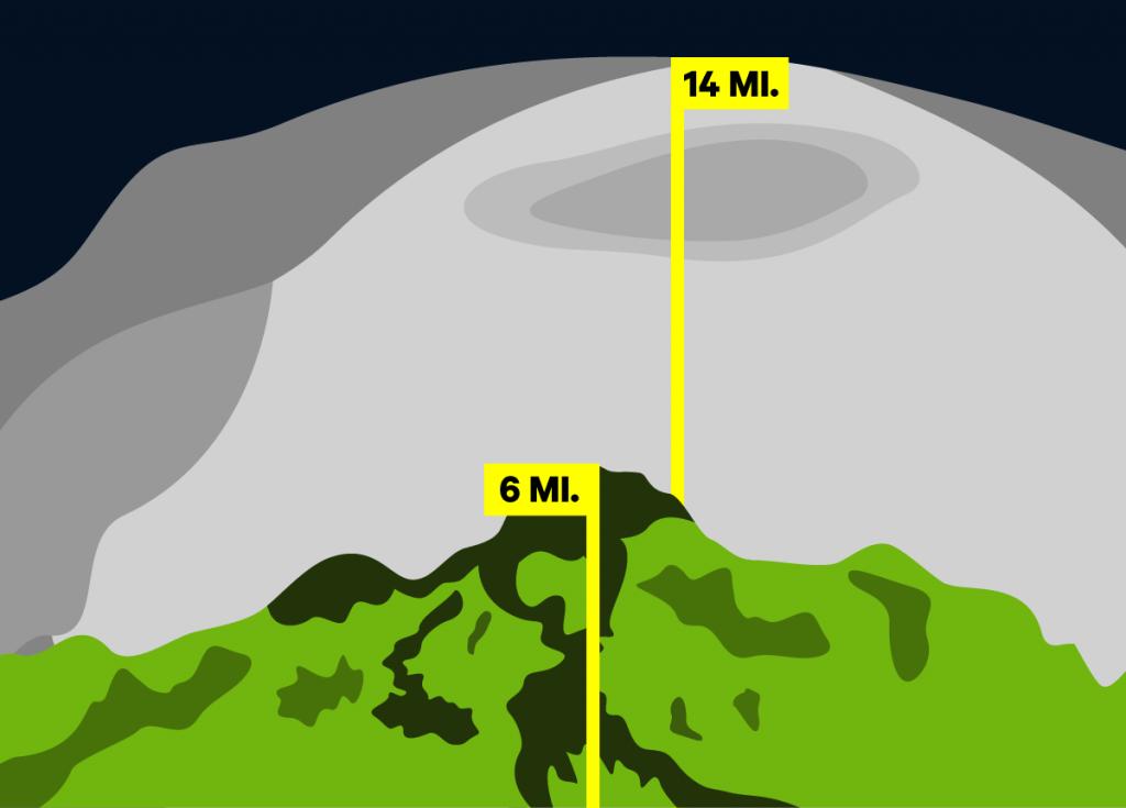 آتشفشان الیمپوس مریخ