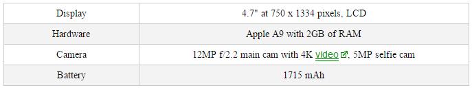 iPhone 6s اپل