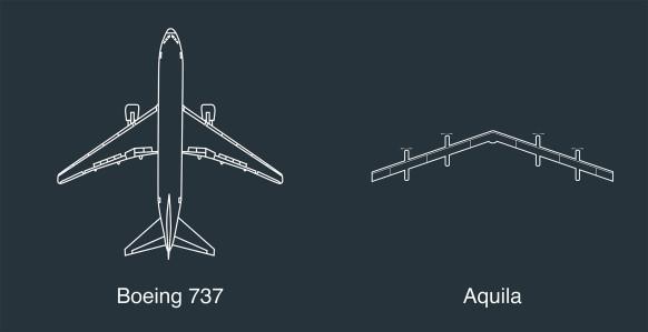هواپیماهای بدون سرنشین فیسبوک