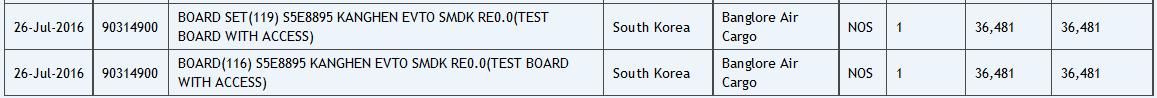 تصویری از وبسایت Zauba که چیپست اگزینوس 8895 سامسونگ را در لیست ورودی های به این کشور جای داده است