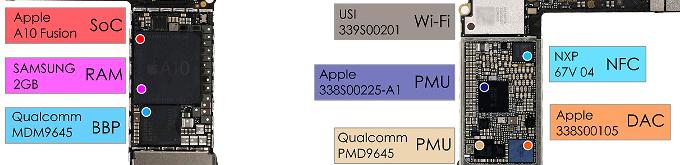 اولین کالبد شکافی صورت گرفته شده بر روی آیفون 7، خبر از رم 2 دو گیگابایتی و باتری 1960 میلی آمپری این دستگاه میدهد