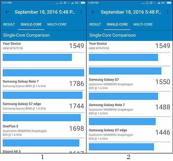 نتایج تست تک هستهای ردمی نوت 4 در Geekbench