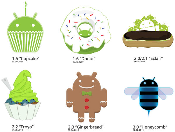 android-versions-from-cupcake-to-ice-cream-sandwich-2