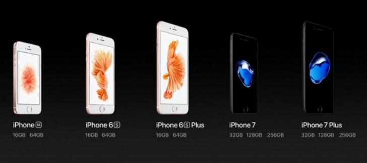 iPhone 7 apple (6)