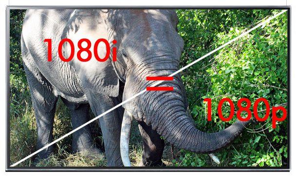 1080i و 1080p قدرت تفکیکپذیری یکسانی دارند