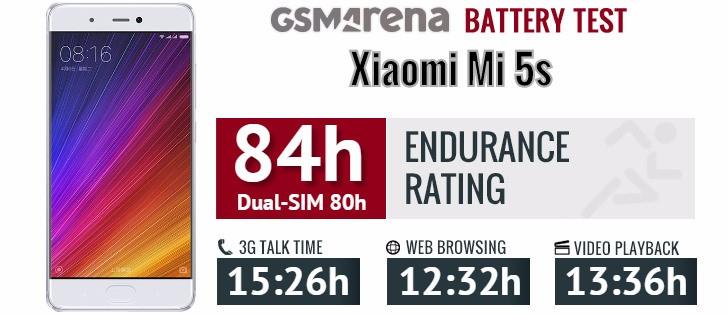xiaomi-mi-5s-battery-life-1