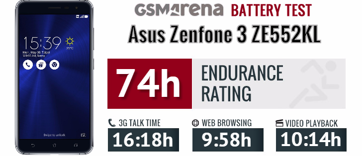 asus-zenfone-battery-life-test-1