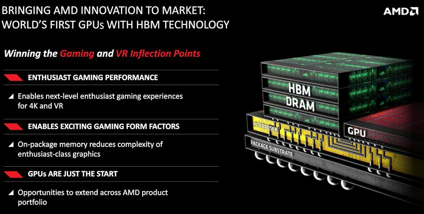 پردازنده های نسل جدید AMD به نام Zen  5 سوال مهم در مورد پردازنده های نسل جدید AMD به نام Zen HBM DRAM
