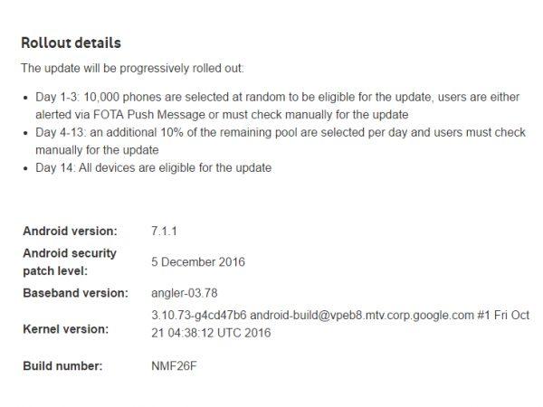 انتشار اندروید 7.1 نوقا برای نکسوس ها در تاریخ 6 دسامبر