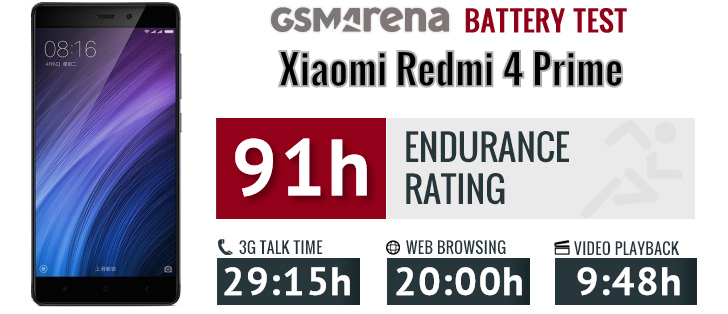 xiaomi-redmi-4-prime-battery-life-1
