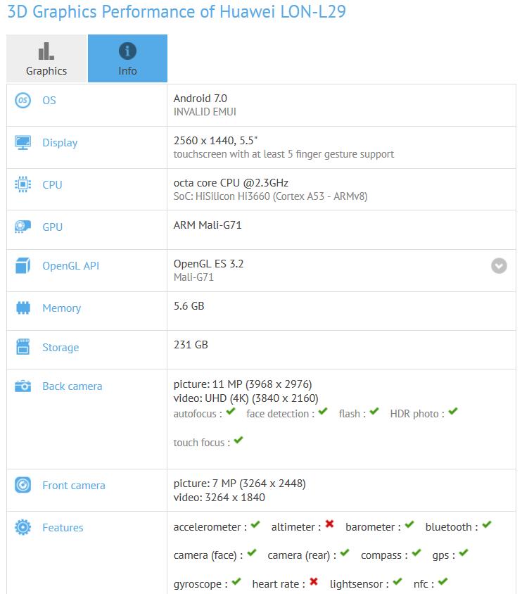 مشخصات گوشی جدید هواوی در GFXBenchmark