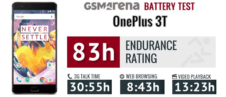 oneplus-3t-battery-life-1