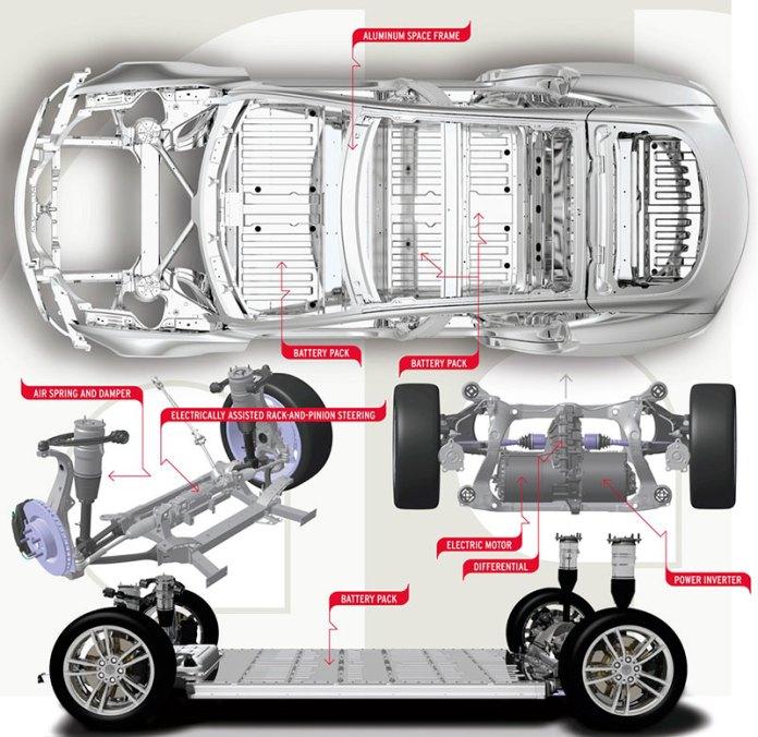 tesla-model-s-suspension