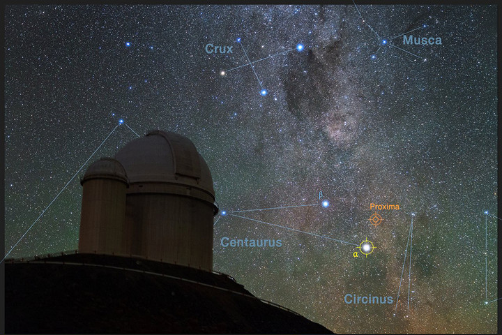 the-location-of-proxima-centauri-in-the-southern-skies