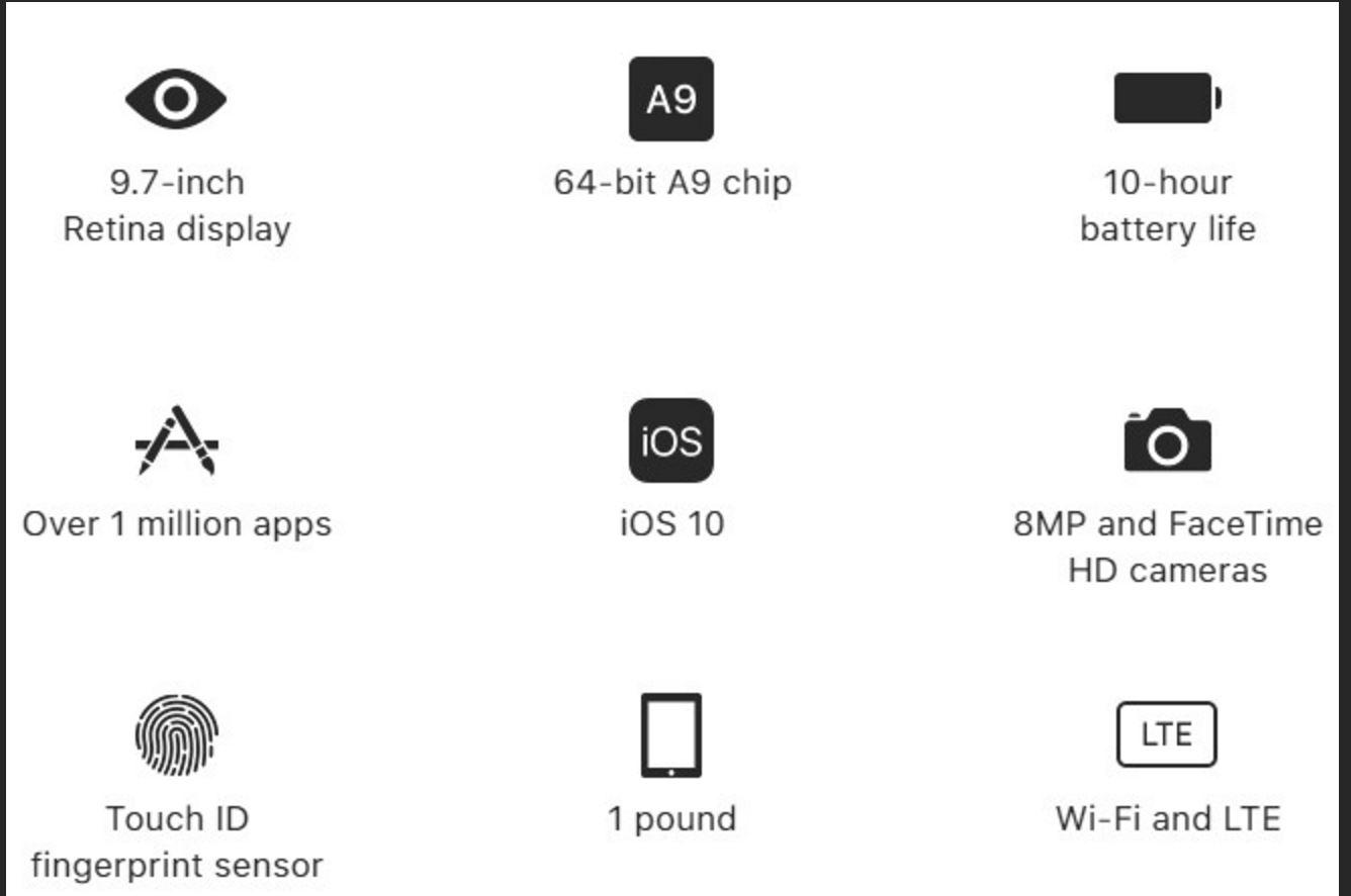 آیپد 9.7 اینچ جدید «Apple New iPad 9.7»