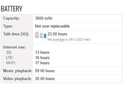 میزان دوام باتری گلکسی ای 7 مدل 2017
