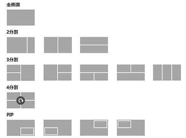 تنظیمات مانیتور 42.5 اینچی ال جی