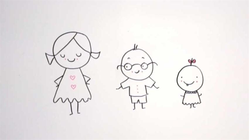 ترتیب تولد چطور روی شخصیت افراد تاثیر میگذارد؟
