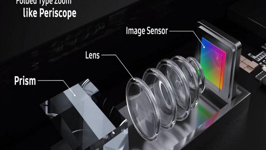 دوربین 108 مگاپیکسلی سری گلکسی اس 11