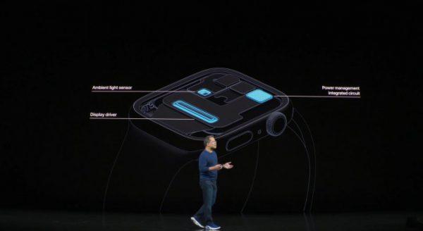 معرفی اپل واچ سری 5
