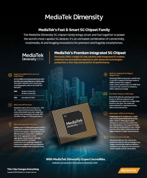 مشخصات Dimensity 1000 5G