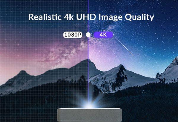 مقایسه رزولوشن 4K و 1080p