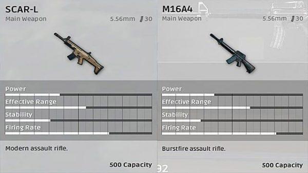 سلاحهای Scar-L و Mini-14
