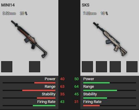 سلاحهای M16A4 و SKS