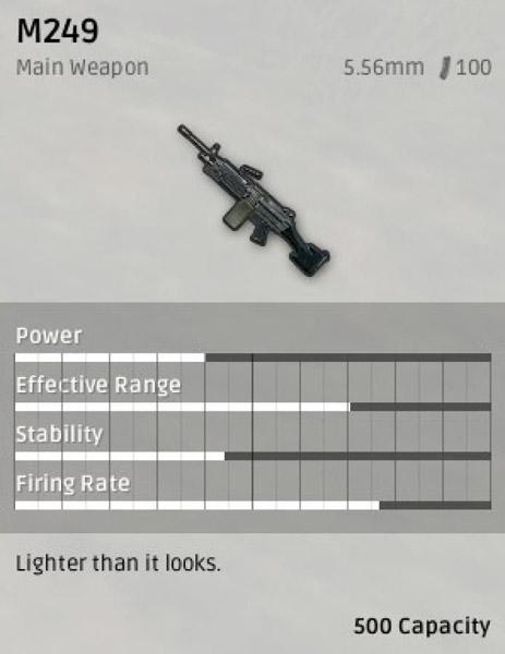 سلاحهای M249 و KAR98