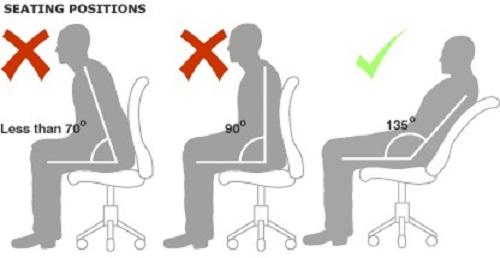 وضعیت نشستن